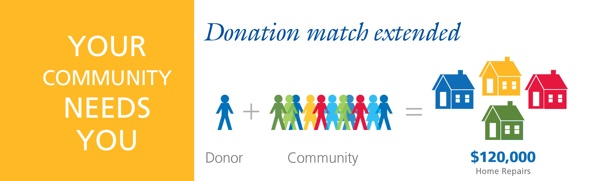 DONATION MATCH EXTENDED! All Donations to AHIP Matched Dollar for Dollar to Help Keep More Local Neighbors Safe at Home